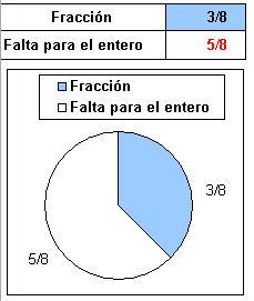 20071102194025-fraccion.jpg